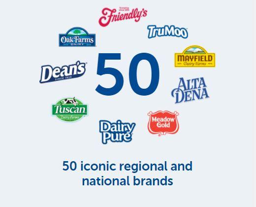Divers logos de certaines marques de Dean Foods